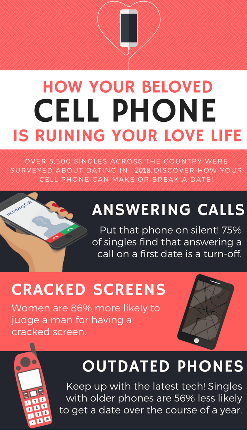 CELL-PHONE-LOVE-INFOGRAPHIC
